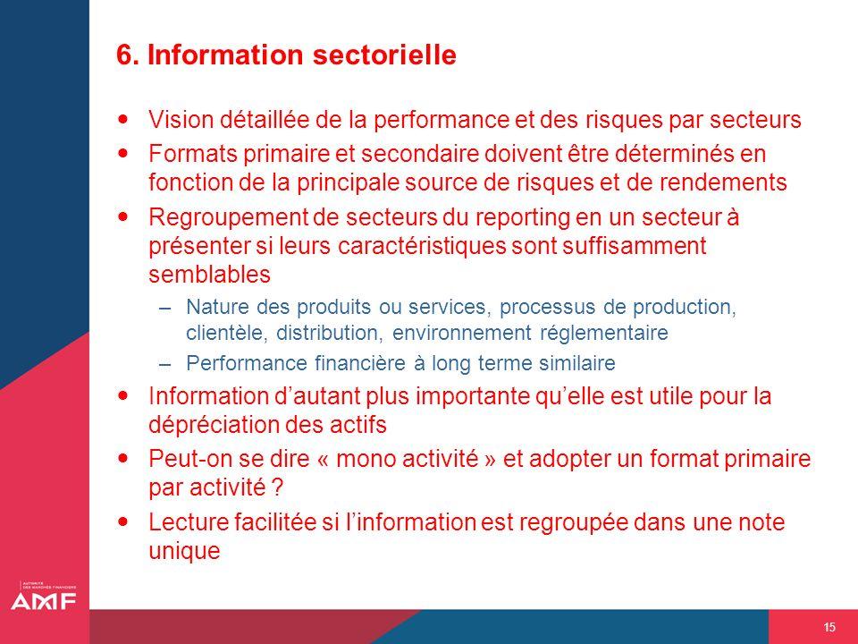 15 6. Information sectorielle Vision détaillée de la performance et des risques par secteurs Formats primaire et secondaire doivent être déterminés en