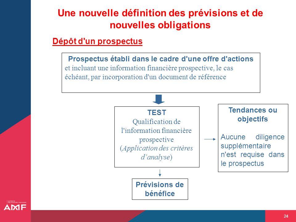 24 Une nouvelle définition des prévisions et de nouvelles obligations Dépôt d'un prospectus Prospectus établi dans le cadre d'une offre d'actions et i