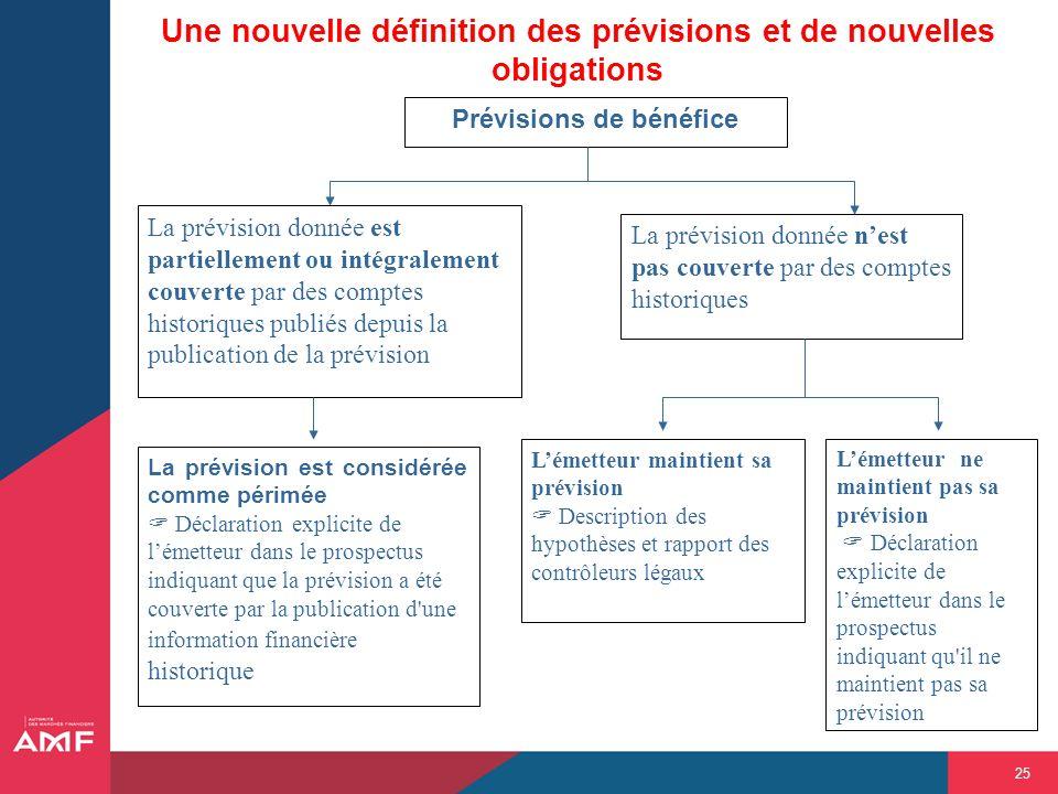25 Une nouvelle définition des prévisions et de nouvelles obligations La prévision donnée est partiellement ou intégralement couverte par des comptes