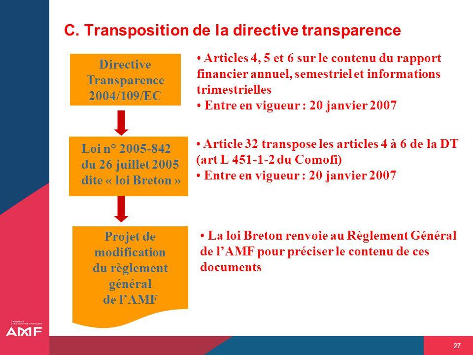 27 C. Transposition de la directive transparence Directive Transparence 2004/109/EC Articles 4, 5 et 6 sur le contenu du rapport financier annuel, sem