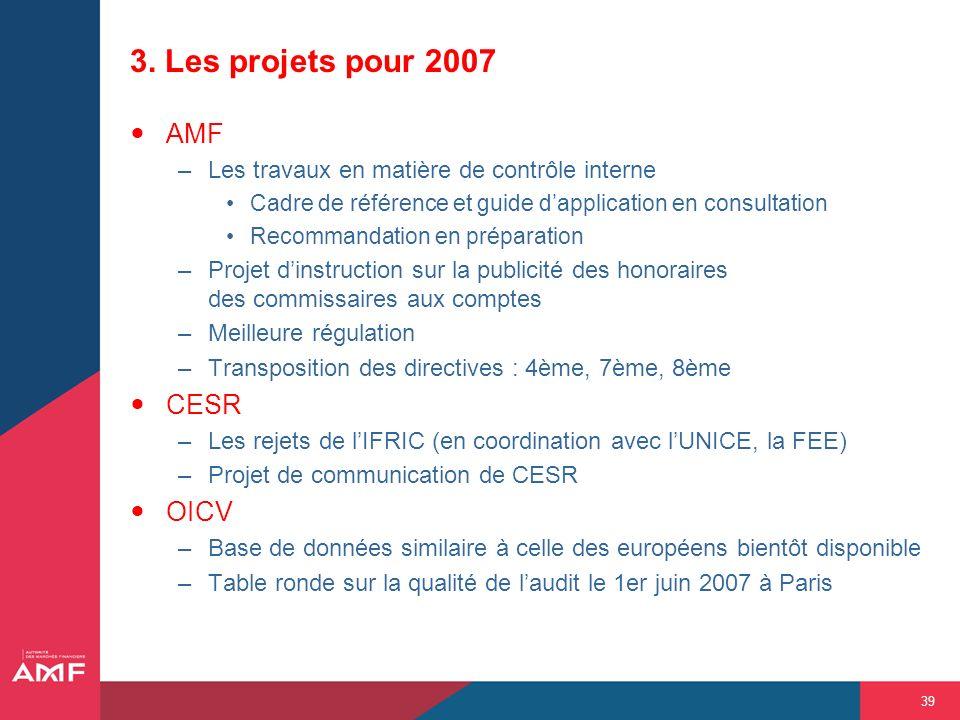 39 3. Les projets pour 2007 AMF –Les travaux en matière de contrôle interne Cadre de référence et guide dapplication en consultation Recommandation en