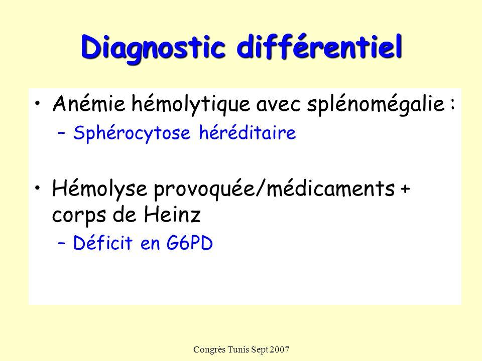 Congrès Tunis Sept 2007 Diagnostic différentiel Anémie hémolytique avec splénomégalie : –Sphérocytose héréditaire Hémolyse provoquée/médicaments + cor