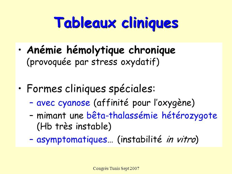 Congrès Tunis Sept 2007 Tableaux cliniques Anémie hémolytique chronique (provoquée par stress oxydatif) Formes cliniques spéciales: –avec cyanose (aff