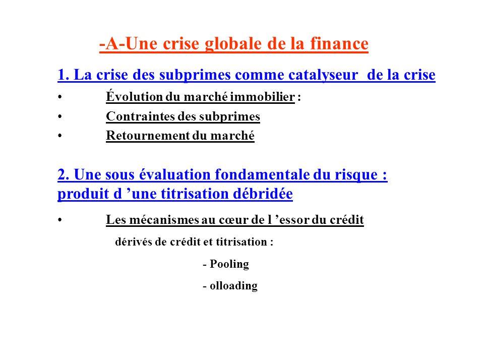 -A-Une crise globale de la finance 1. La crise des subprimes comme catalyseur de la crise Évolution du marché immobilier : Contraintes des subprimes R