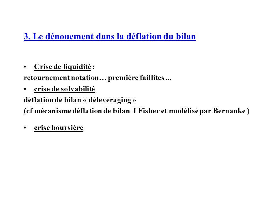 Crise de liquidité : retournement notation… première faillites... crise de solvabilité déflation de bilan « déleveraging » (cf mécanisme déflation de