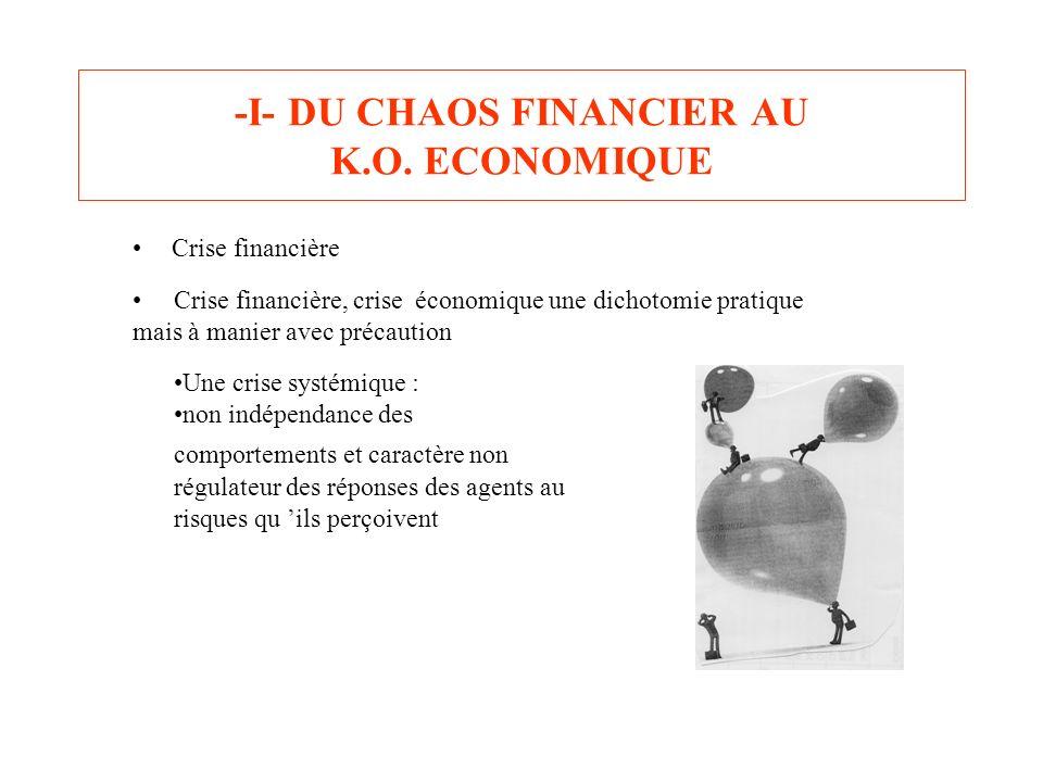-I- DU CHAOS FINANCIER AU K.O. ECONOMIQUE Crise financière Crise financière, crise économique une dichotomie pratique mais à manier avec précaution Un