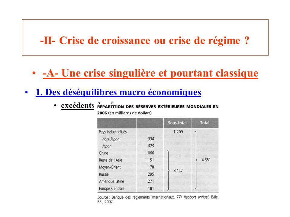 -II- Crise de croissance ou crise de régime ? -A- Une crise singulière et pourtant classique 1. Des déséquilibres macro économiques excédents de réser