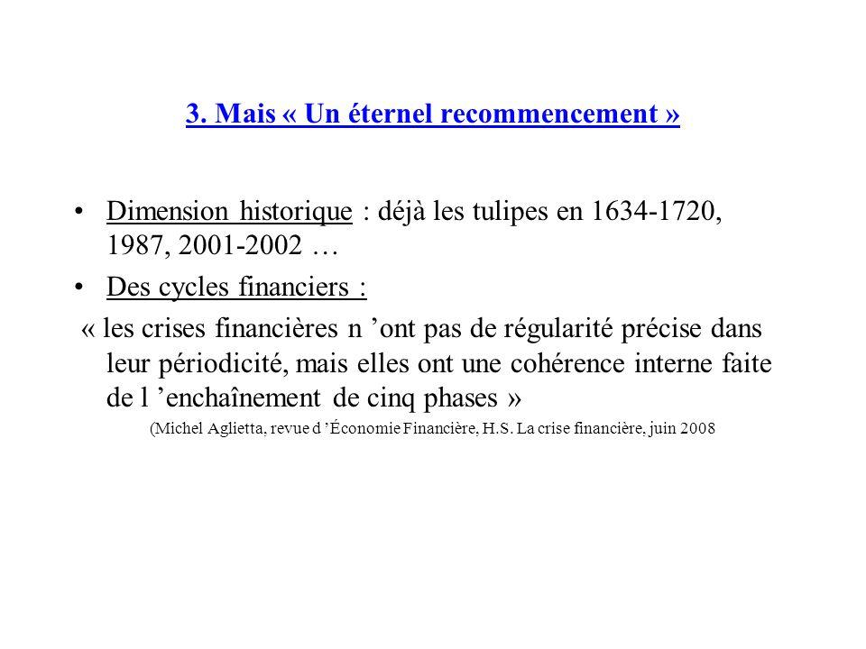 Dimension historique : déjà les tulipes en 1634-1720, 1987, 2001-2002 … Des cycles financiers : « les crises financières n ont pas de régularité préci