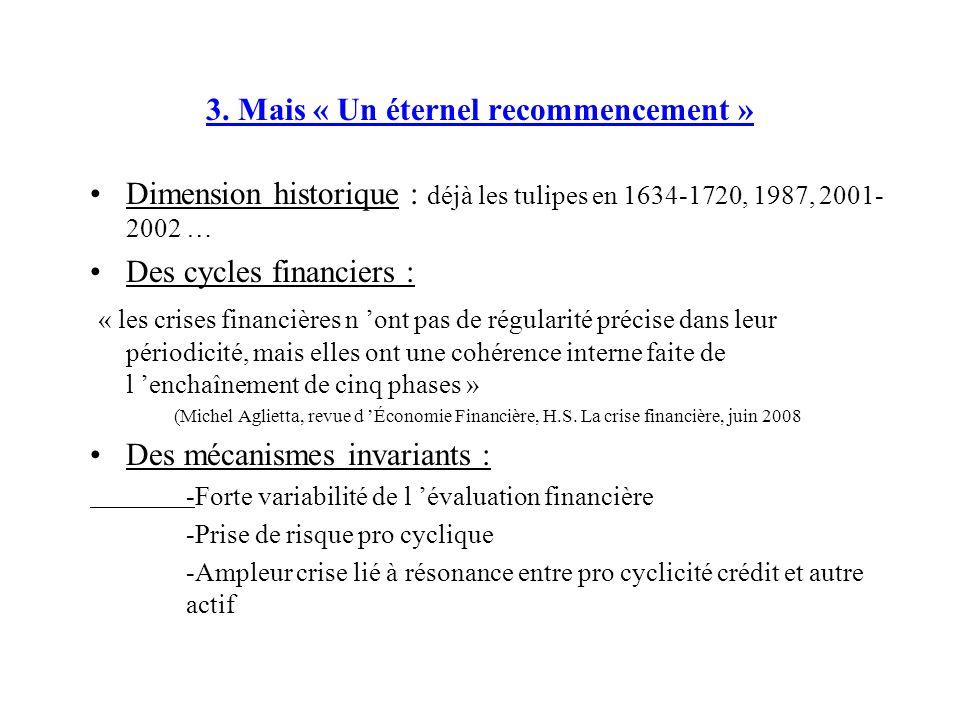 Dimension historique : déjà les tulipes en 1634-1720, 1987, 2001- 2002 … Des cycles financiers : « les crises financières n ont pas de régularité préc