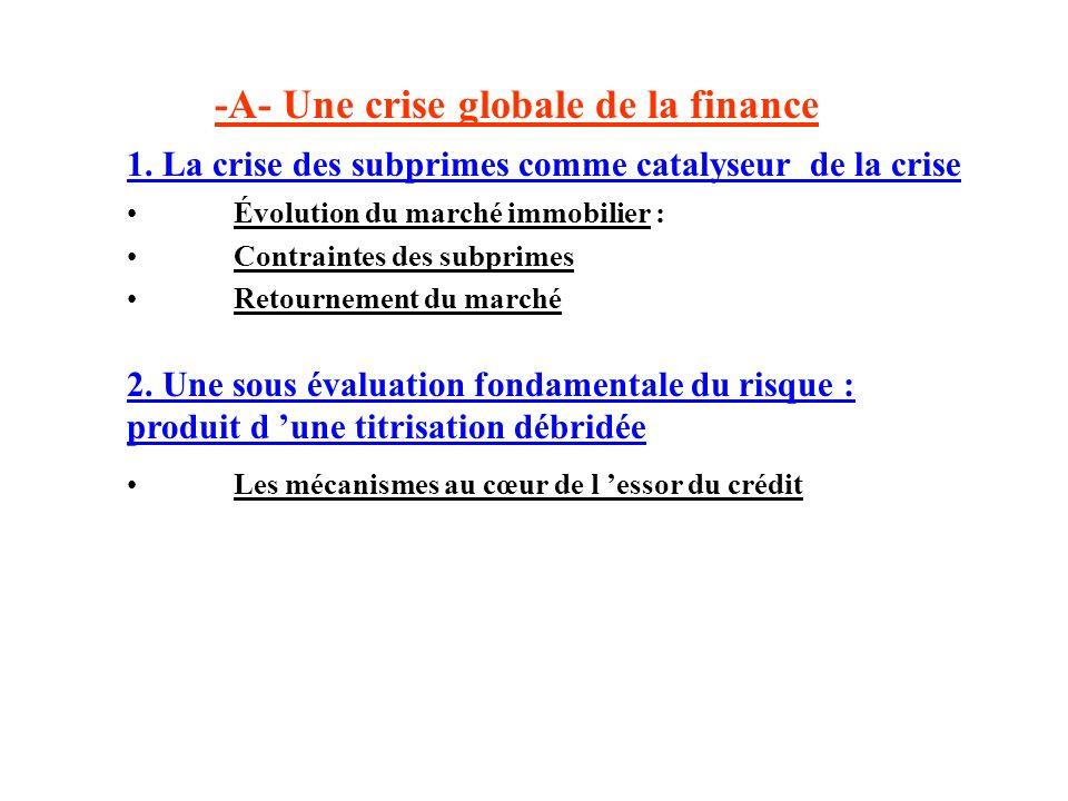 -A- Une crise globale de la finance 1. La crise des subprimes comme catalyseur de la crise Évolution du marché immobilier : Contraintes des subprimes