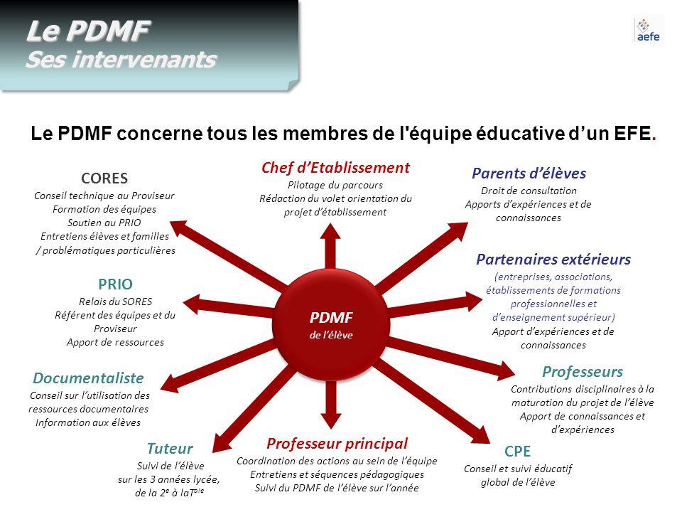 Le PDMF concerne tous les membres de l'équipe éducative dun EFE. Le PDMF Ses intervenants CORES Conseil technique au Proviseur Formation des équipes S