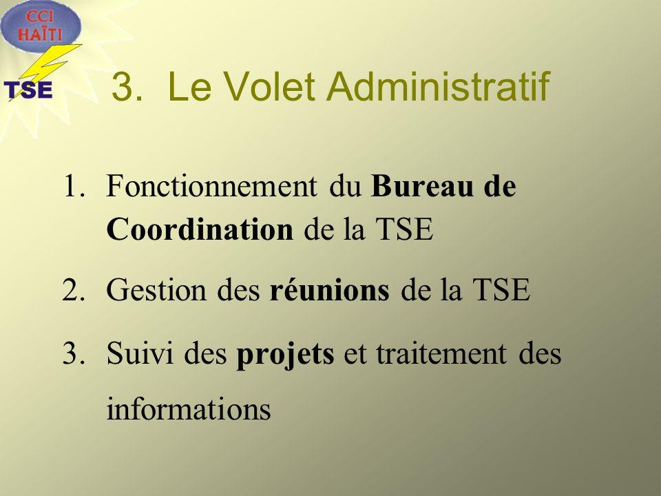 3. Le Volet Administratif 1.Fonctionnement du Bureau de Coordination de la TSE 2.Gestion des réunions de la TSE 3.Suivi des projets et traitement des