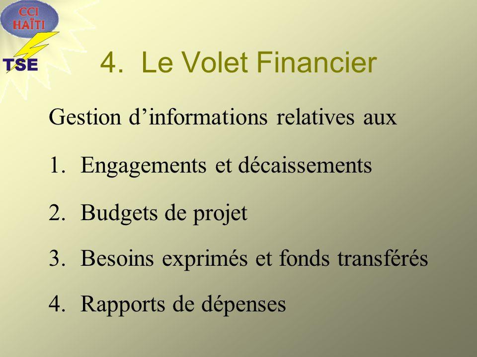 4. Le Volet Financier Gestion dinformations relatives aux 1.Engagements et décaissements 2.Budgets de projet 3.Besoins exprimés et fonds transférés 4.