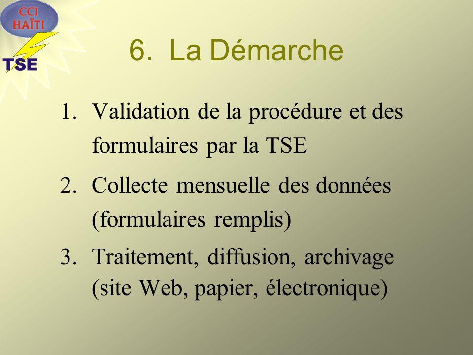 6. La Démarche 1.Validation de la procédure et des formulaires par la TSE 2.Collecte mensuelle des données (formulaires remplis) 3.Traitement, diffusi
