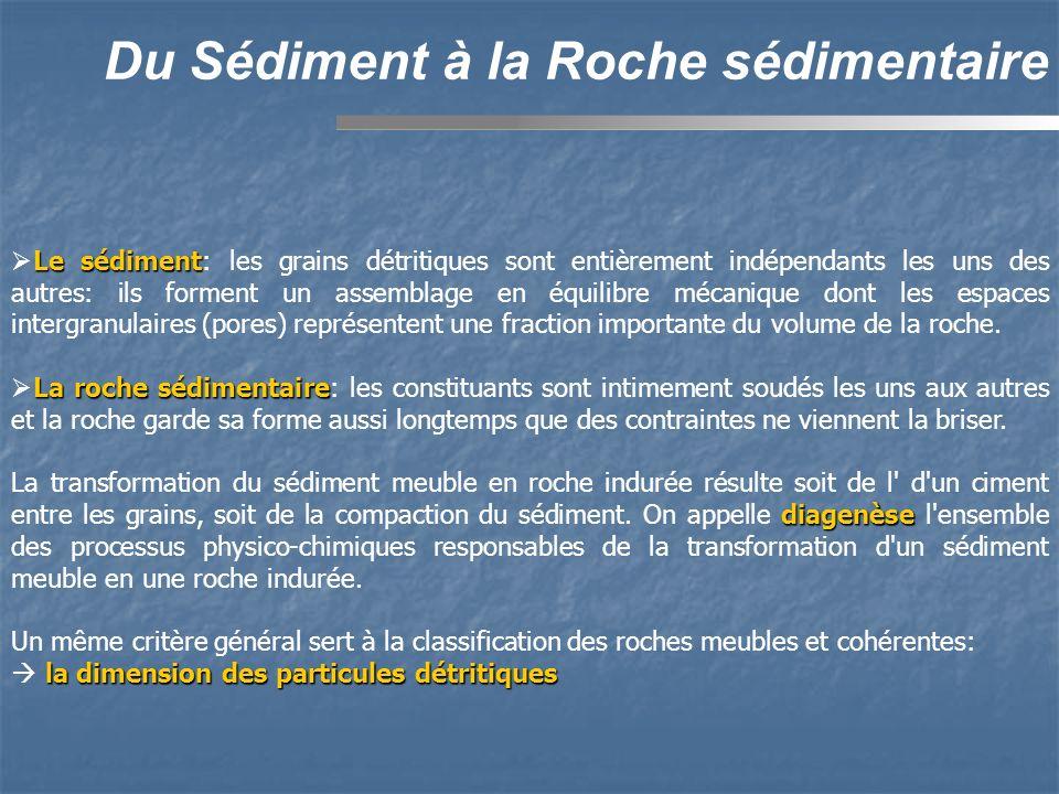 Du Sédiment à la Roche sédimentaire Le sédiment Le sédiment: les grains détritiques sont entièrement indépendants les uns des autres: ils forment un a