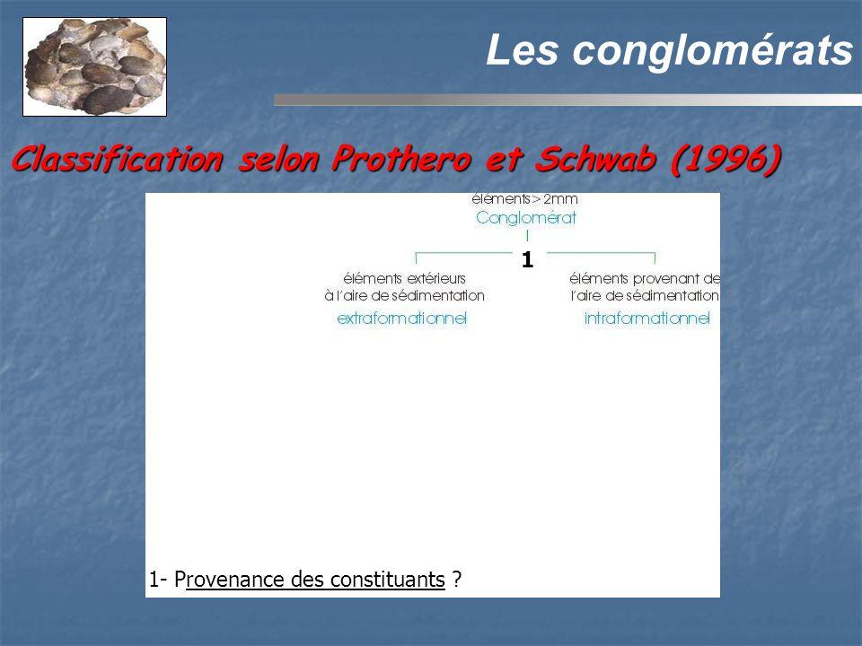 Les conglomérats 1- Provenance des constituants ? 1 Classification selon Prothero et Schwab (1996)