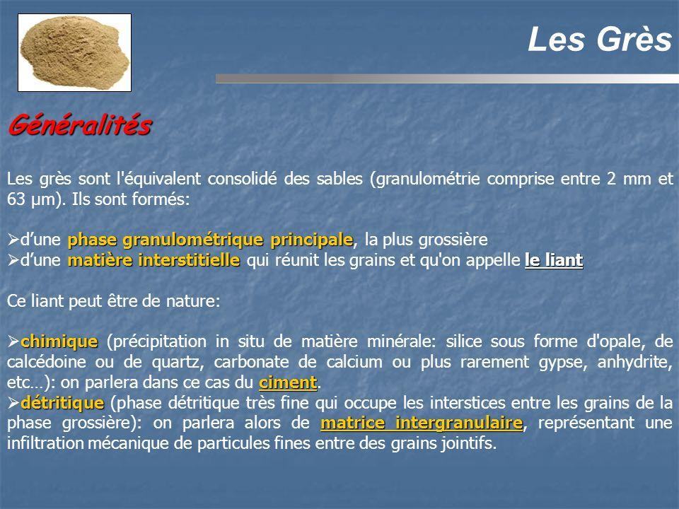 Généralités Les Grès Les grès sont l'équivalent consolidé des sables (granulométrie comprise entre 2 mm et 63 µm). Ils sont formés: phase granulométri