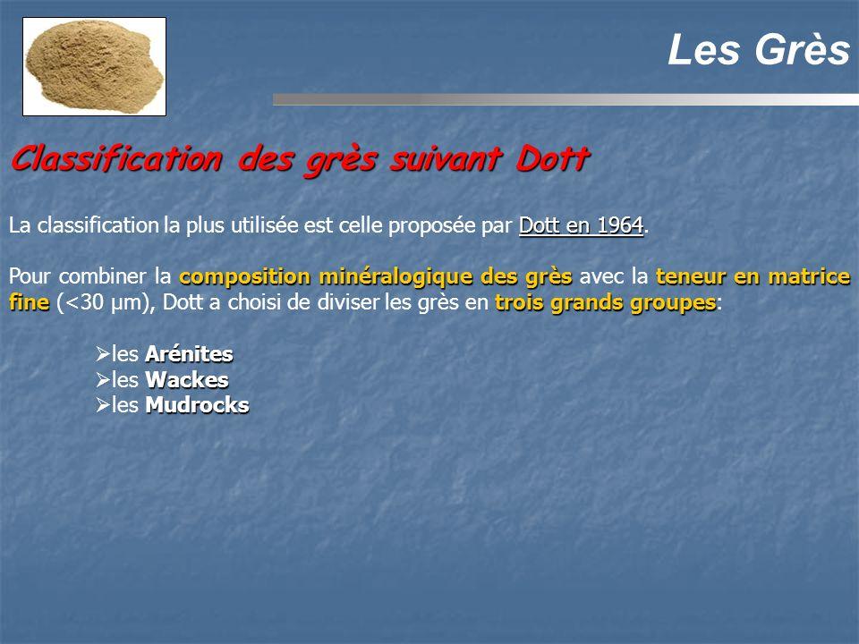 Classification des grès suivant Dott Les Grès Dott en 1964 La classification la plus utilisée est celle proposée par Dott en 1964. composition minéral