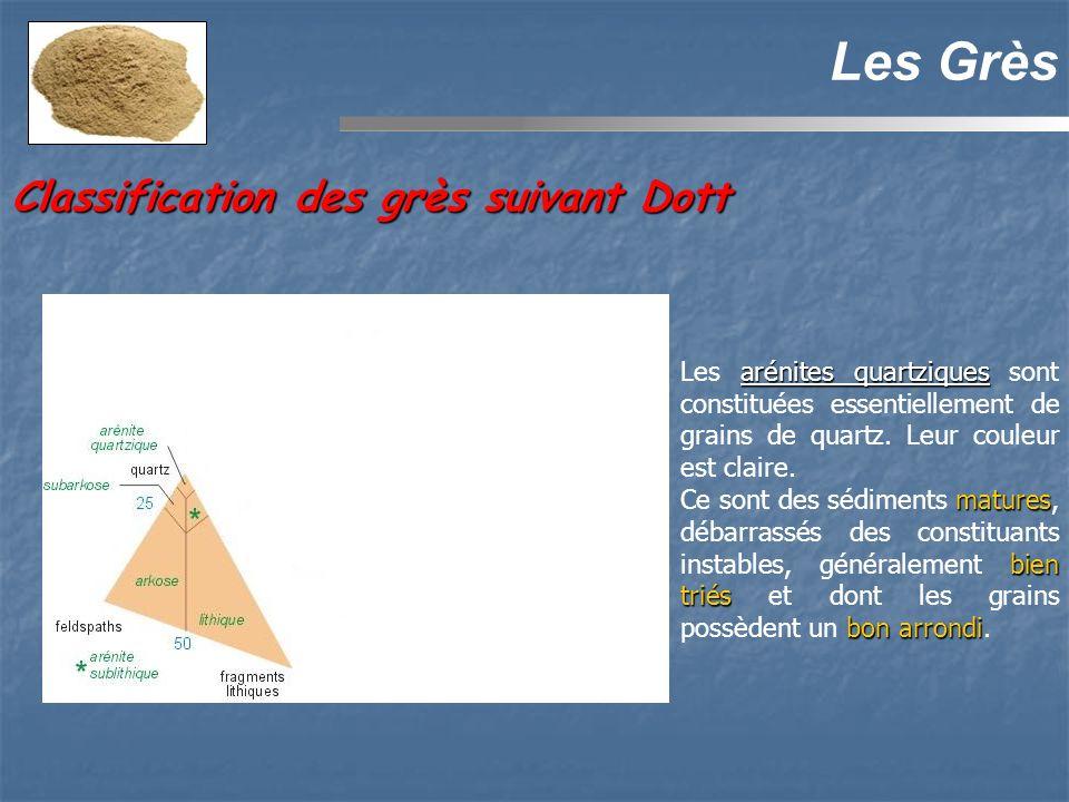 Classification des grès suivant Dott Les Grès arénites quartziques Les arénites quartziques sont constituées essentiellement de grains de quartz.