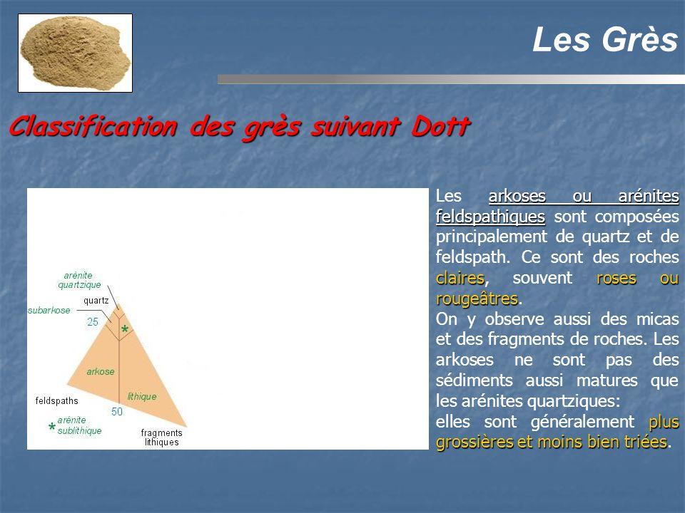 Classification des grès suivant Dott Les Grès arkoses ou arénites feldspathiques clairesroses ou rougeâtres Les arkoses ou arénites feldspathiques sont composées principalement de quartz et de feldspath.