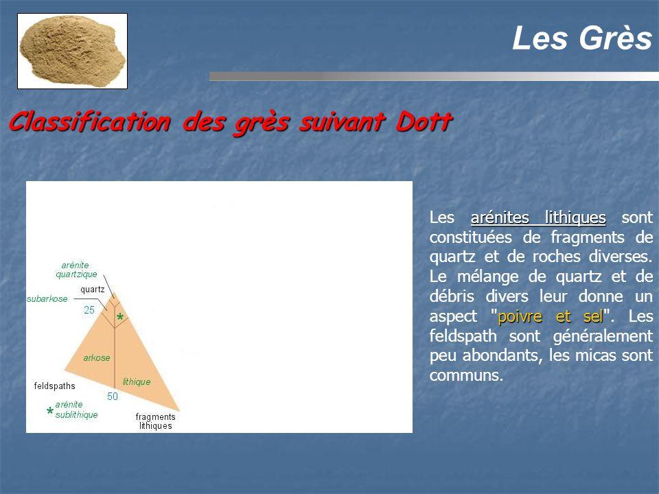 Classification des grès suivant Dott Les Grès arénites lithiques poivre et sel Les arénites lithiques sont constituées de fragments de quartz et de roches diverses.