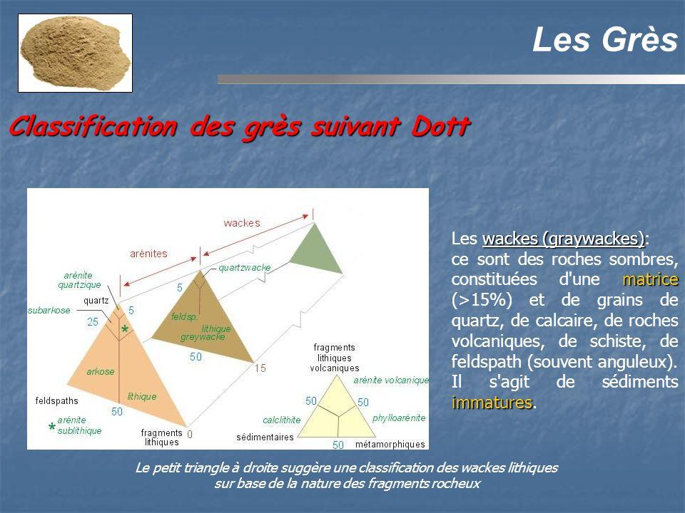Classification des grès suivant Dott Les Grès wackes (graywackes) Les wackes (graywackes): matrice immatures ce sont des roches sombres, constituées d une matrice (>15%) et de grains de quartz, de calcaire, de roches volcaniques, de schiste, de feldspath (souvent anguleux).