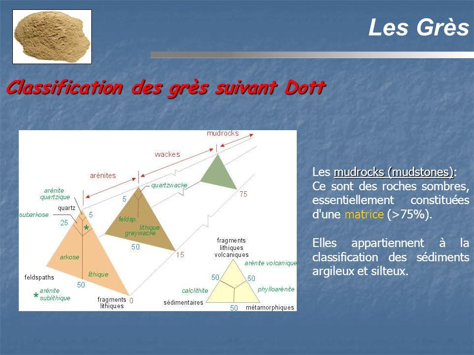 Classification des grès suivant Dott Les Grès mudrocks (mudstones) Les mudrocks (mudstones): Ce sont des roches sombres, essentiellement constituées d une matrice (>75%).