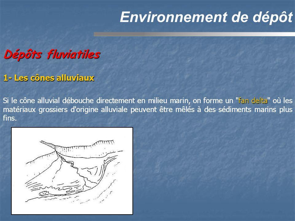 Dépôts fluviatiles Environnement de dépôt 1- Les cônes alluviaux fan delta Si le cône alluvial débouche directement en milieu marin, on forme un fan delta où les matériaux grossiers d origine alluviale peuvent être mêlés à des sédiments marins plus fins.