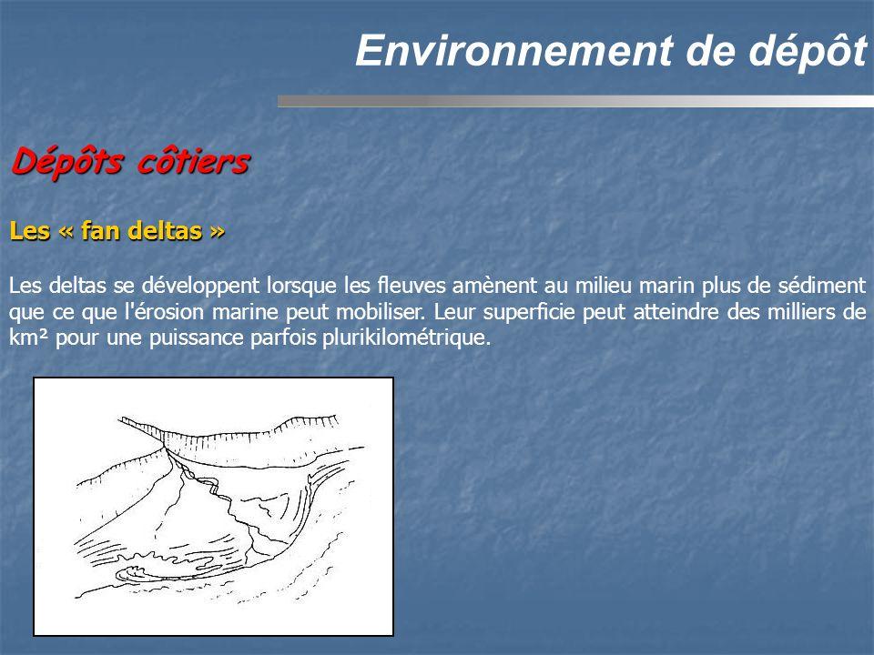 Dépôts côtiers Environnement de dépôt Les deltas se développent lorsque les fleuves amènent au milieu marin plus de sédiment que ce que l'érosion mari