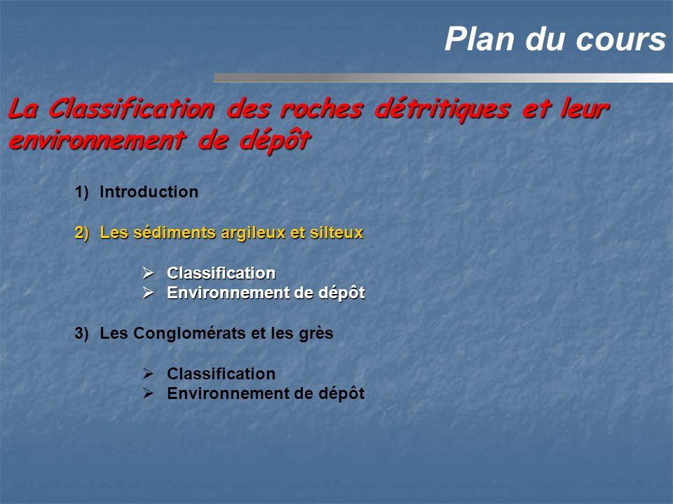 1)Introduction 2)Les sédiments argileux et silteux Classification Classification Environnement de dépôt Environnement de dépôt 3)Les Conglomérats et l