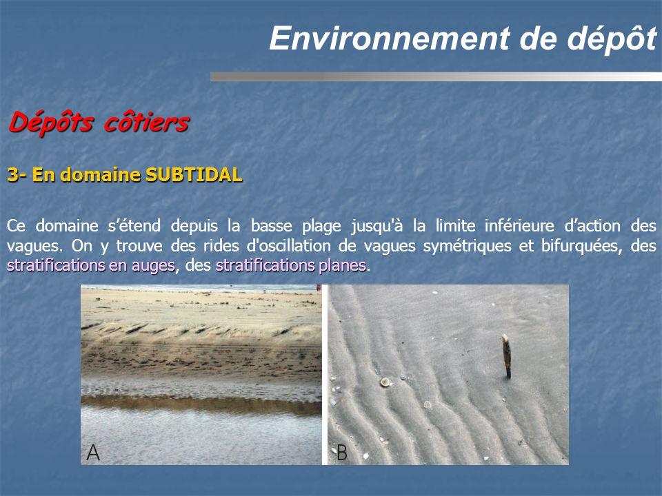 Dépôts côtiers Environnement de dépôt 3- En domaine SUBTIDAL stratifications en augesstratifications planes Ce domaine sétend depuis la basse plage jusqu à la limite inférieure daction des vagues.