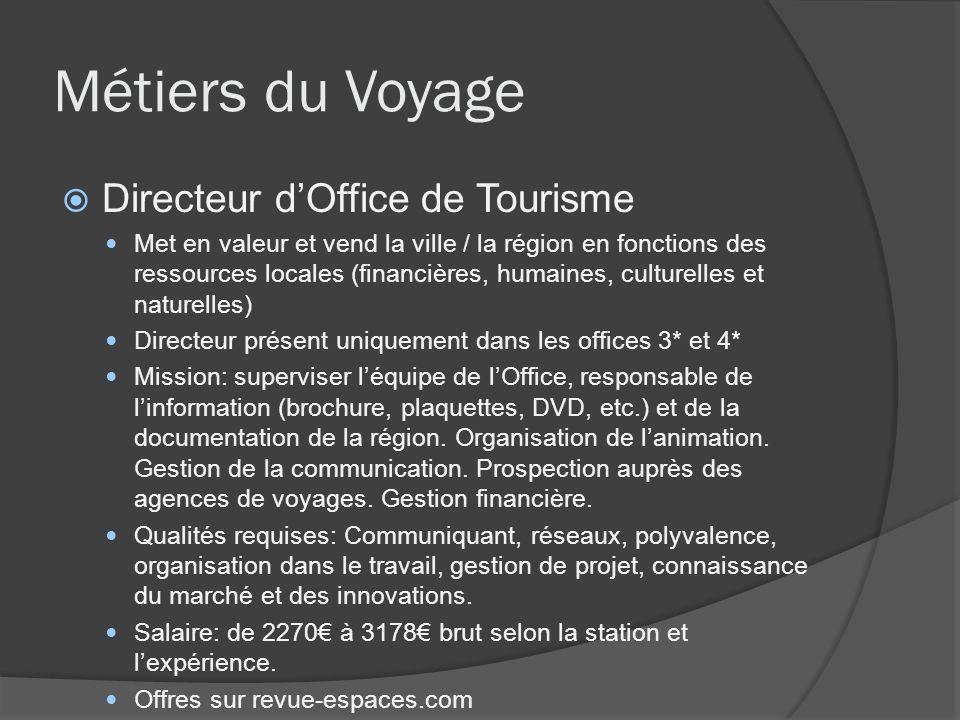 Métiers du Voyage Directeur dOffice de Tourisme Met en valeur et vend la ville / la région en fonctions des ressources locales (financières, humaines,