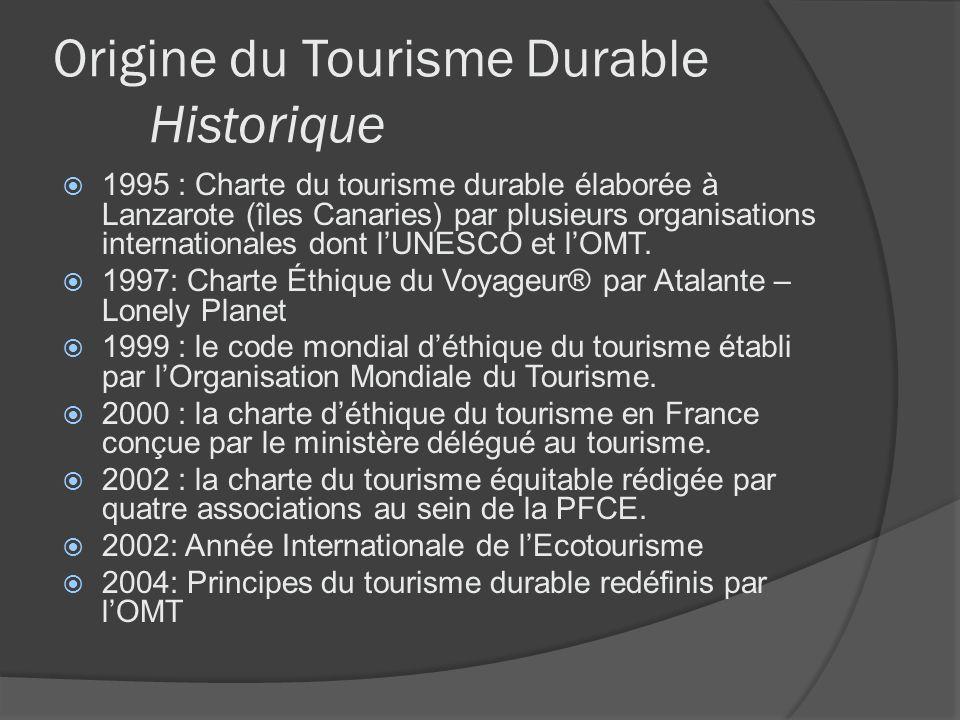 Origine du Tourisme Durable Historique 1995 : Charte du tourisme durable élaborée à Lanzarote (îles Canaries) par plusieurs organisations internationa