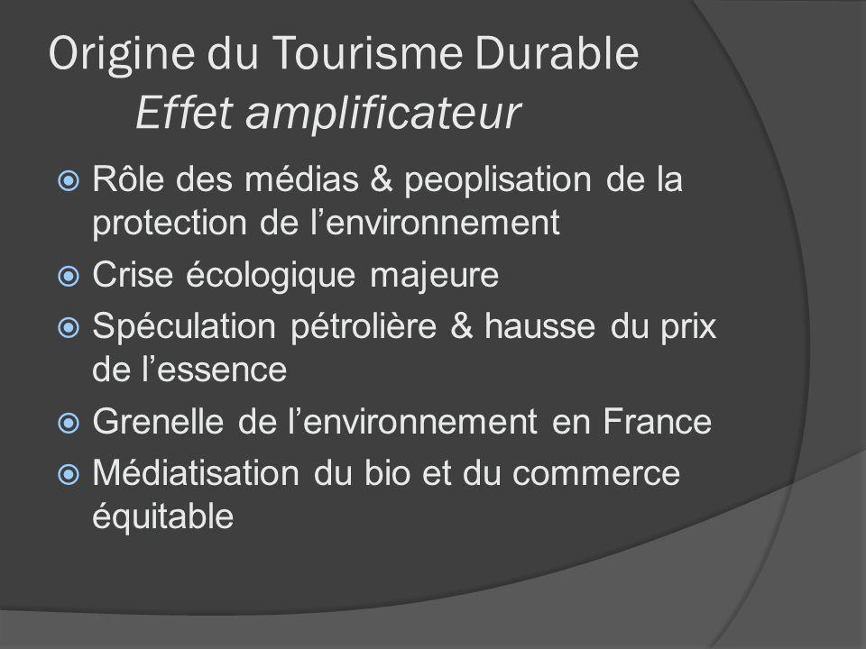 Origine du Tourisme Durable Effet amplificateur Rôle des médias & peoplisation de la protection de lenvironnement Crise écologique majeure Spéculation