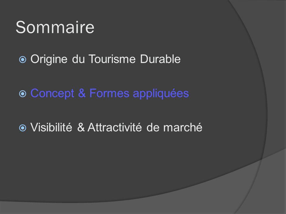 Sommaire Origine du Tourisme Durable Concept & Formes appliquées Visibilité & Attractivité de marché