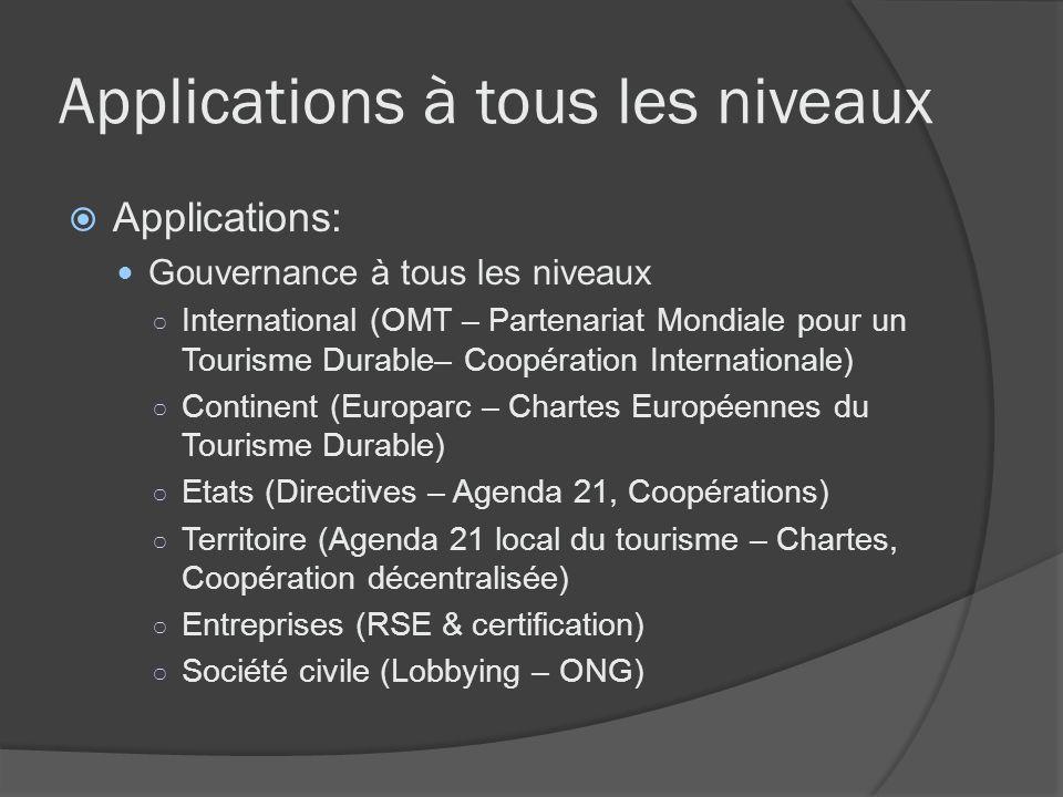 Applications à tous les niveaux Applications: Gouvernance à tous les niveaux International (OMT – Partenariat Mondiale pour un Tourisme Durable– Coopé