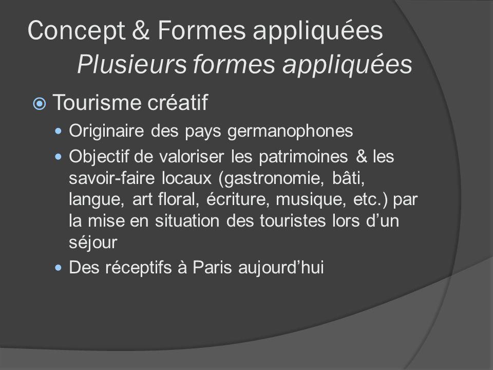 Concept & Formes appliquées Plusieurs formes appliquées Tourisme créatif Originaire des pays germanophones Objectif de valoriser les patrimoines & les