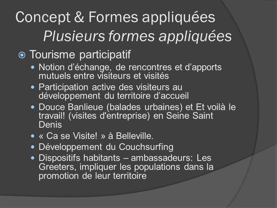 Concept & Formes appliquées Plusieurs formes appliquées Tourisme participatif Notion déchange, de rencontres et dapports mutuels entre visiteurs et vi