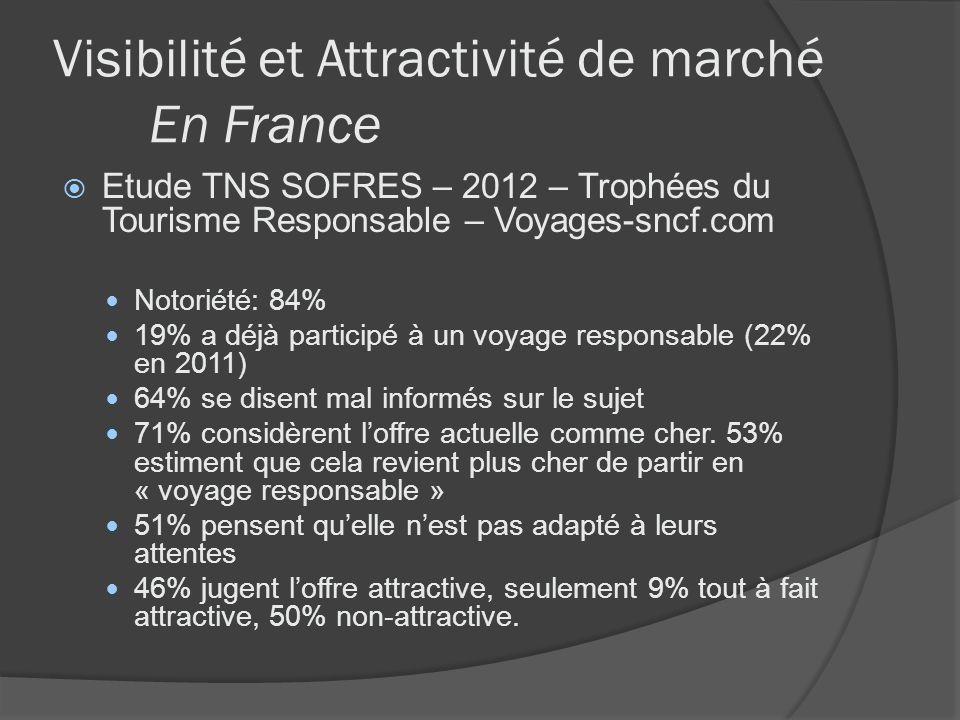 Visibilité et Attractivité de marché En France Etude TNS SOFRES – 2012 – Trophées du Tourisme Responsable – Voyages-sncf.com Notoriété: 84% 19% a déjà