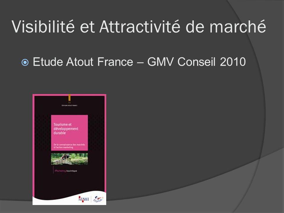 Visibilité et Attractivité de marché Etude Atout France – GMV Conseil 2010