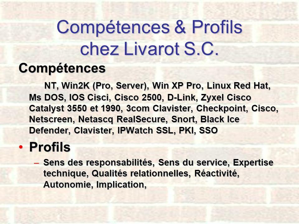 Compétences & Profils chez Livarot S.C. Compétences NT, Win2K (Pro, Server), Win XP Pro, Linux Red Hat, Ms DOS, IOS Cisci, Cisco 2500, D-Link, Zyxel C