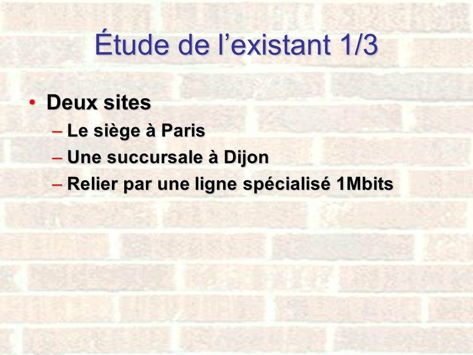 Étude de lexistant 1/3 Deux sitesDeux sites –Le siège à Paris –Une succursale à Dijon –Relier par une ligne spécialisé 1Mbits