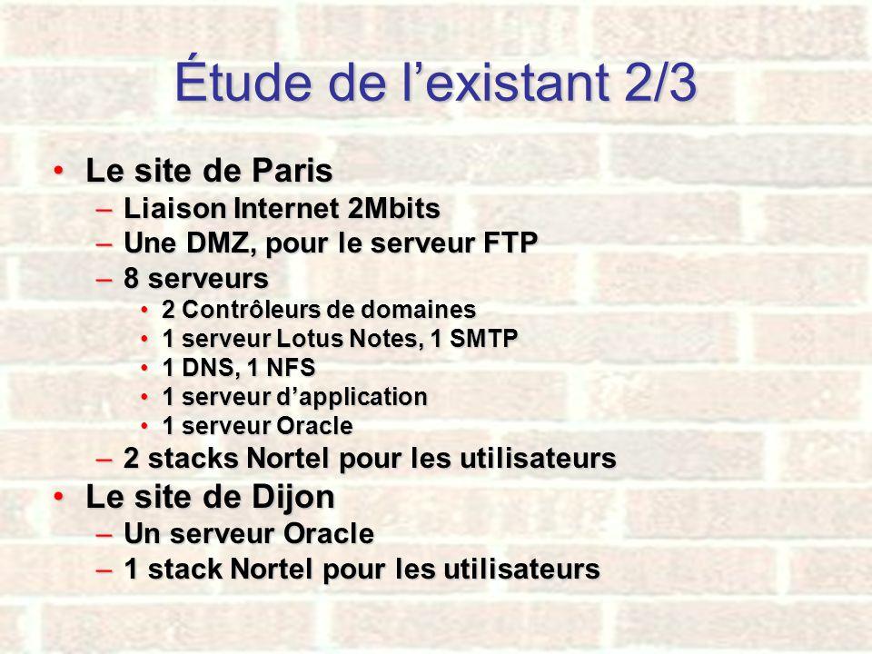 Étude de lexistant 2/3 Le site de ParisLe site de Paris –Liaison Internet 2Mbits –Une DMZ, pour le serveur FTP –8 serveurs 2 Contrôleurs de domaines2