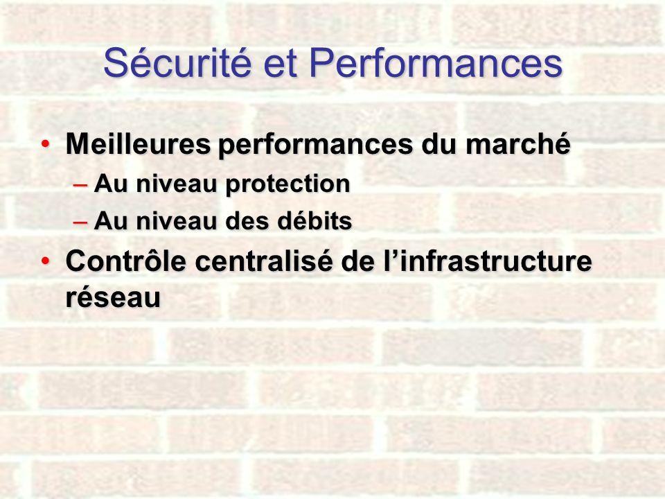 Sécurité et Performances Meilleures performances du marchéMeilleures performances du marché –Au niveau protection –Au niveau des débits Contrôle centr