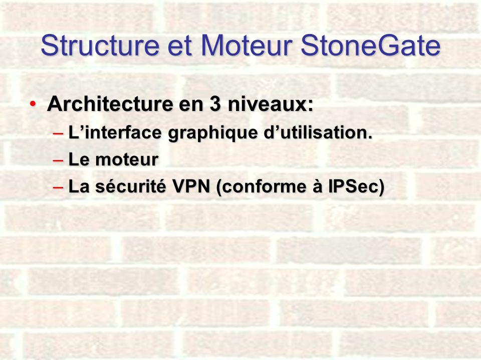 Structure et Moteur StoneGate Architecture en 3 niveaux:Architecture en 3 niveaux: –Linterface graphique dutilisation. –Le moteur –La sécurité VPN (co