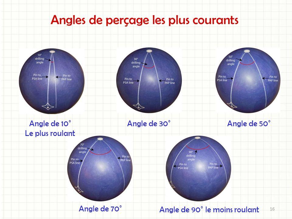 Angles de perçage les plus courants Angle de 30˚ Angle de 50˚ Angle de 70˚ Angle de 90˚ le moins roulant Angle de 10˚ Le plus roulant 16