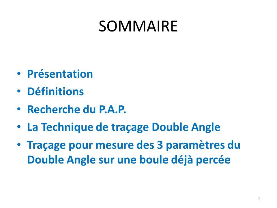 SOMMAIRE Présentation Définitions Recherche du P.A.P. La Technique de traçage Double Angle Traçage pour mesure des 3 paramètres du Double Angle sur un