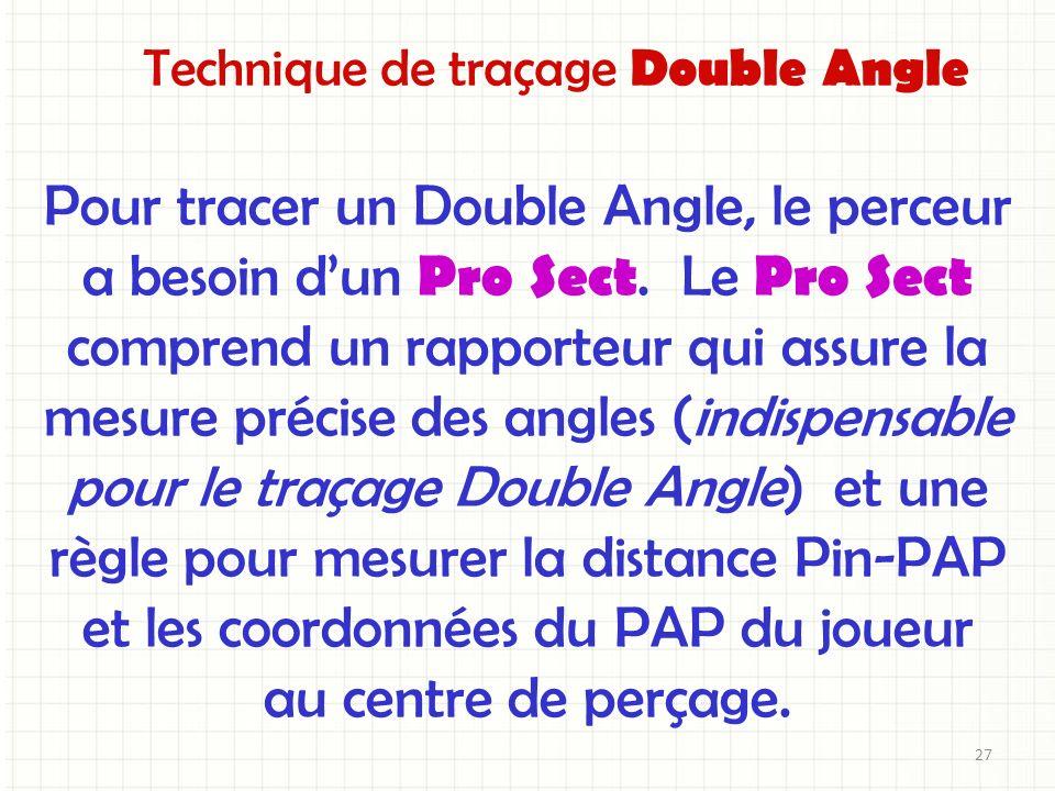 Pour tracer un Double Angle, le perceur a besoin dun Pro Sect. Le Pro Sect comprend un rapporteur qui assure la mesure précise des angles (indispensab