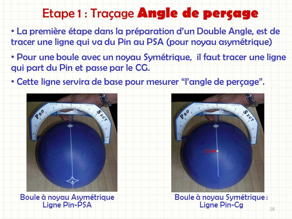 La première étape dans la préparation dun Double Angle, est de tracer une ligne qui va du Pin au PSA (pour noyau asymétrique) Pour une boule avec un n