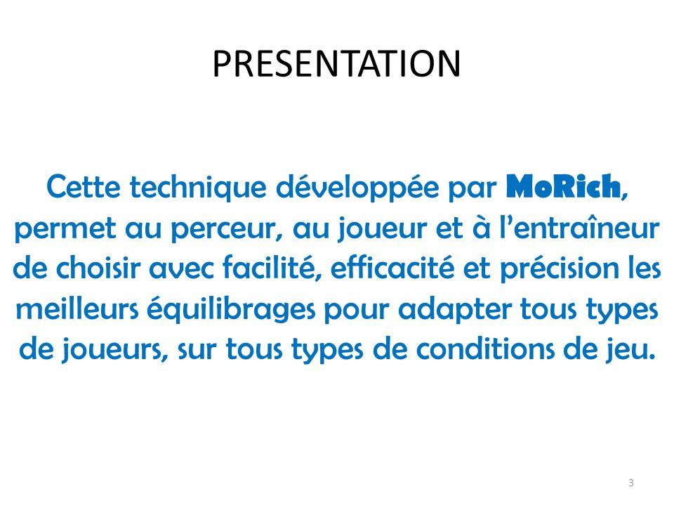 Cette technique développée par MoRich, permet au perceur, au joueur et à lentraîneur de choisir avec facilité, efficacité et précision les meilleurs é